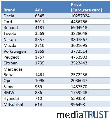 masini media trust