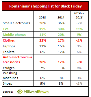 mb table black friday