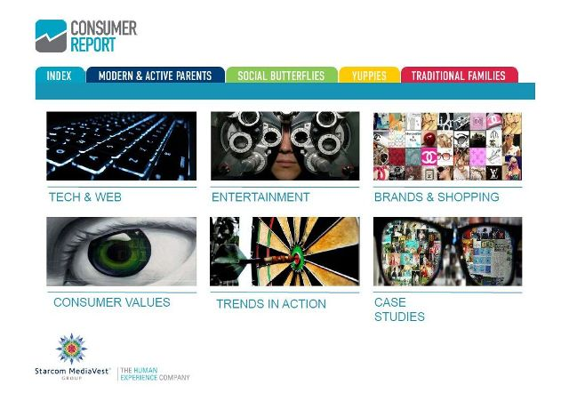 Starcom MediaVest_Consumer Report_categorii
