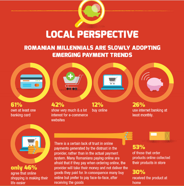 Future-of-money-Local Perspective