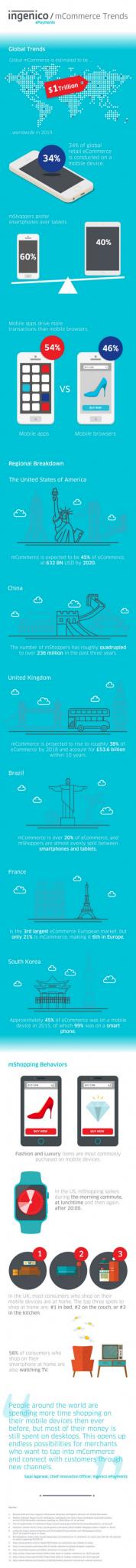 global-mcommerce-trends-ingenico