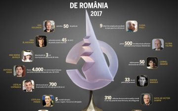 "Jazz and Rogalski Damaschin awarded at the ""Valori de Romania 2017"" Excellence Gala"